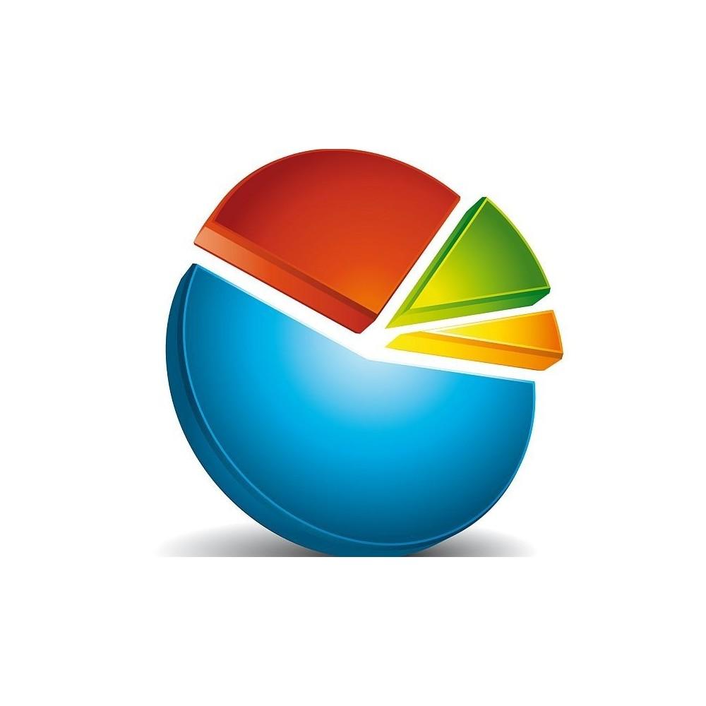 Bloque de encuesta - Añade un bloque de encuesta en la columna izquierda, derecha o página principal de su tienda para que los